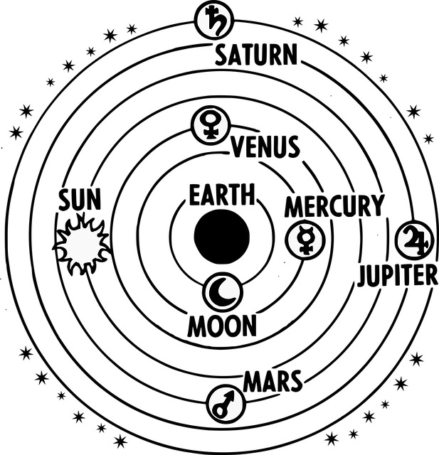 Horoskop Element: Die Planeten